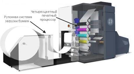 печатные машины